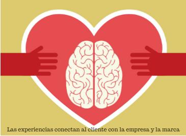 Las experiencias conectan al cliente con la empresa y la marca. Marketing emocional.