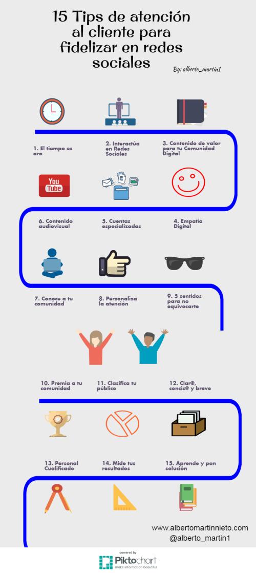 15 Tips de atención al cliente para fidelizar en redes sociales